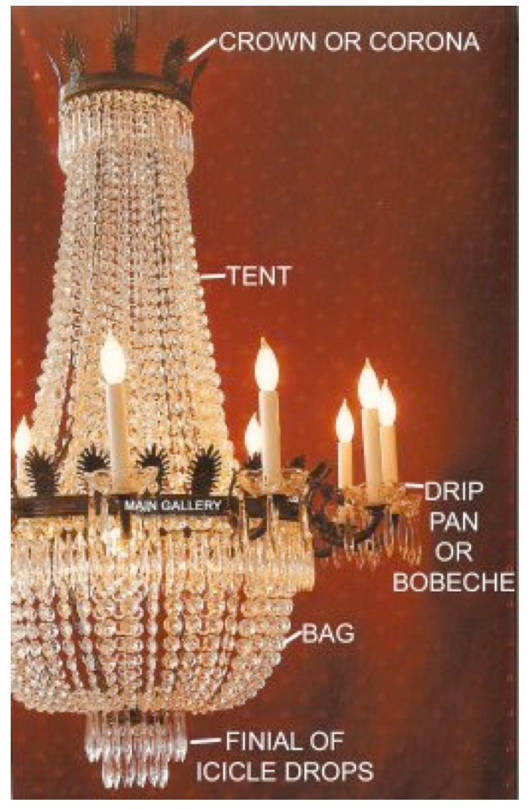 The French Empire Chandelier Buzzonantiques Blo Com