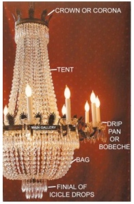 The French Empire Chandelier (buzzonantiques.blogspot.com)