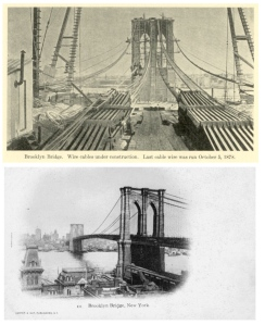 Postcards Of Historical Perspective:  The Brooklyn Bridge