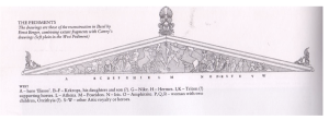 Architectural Antiquity:  The Pediment