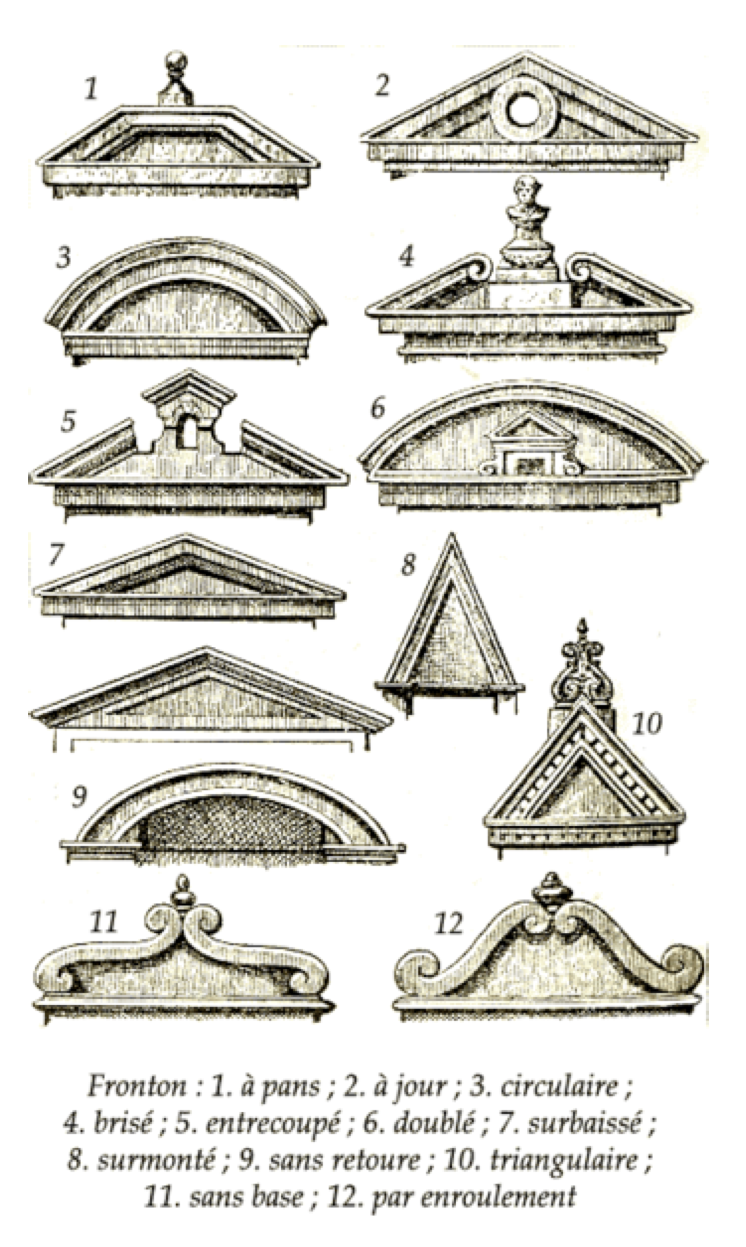 Pediments classical elements of ancient architecture for Baroque design elements