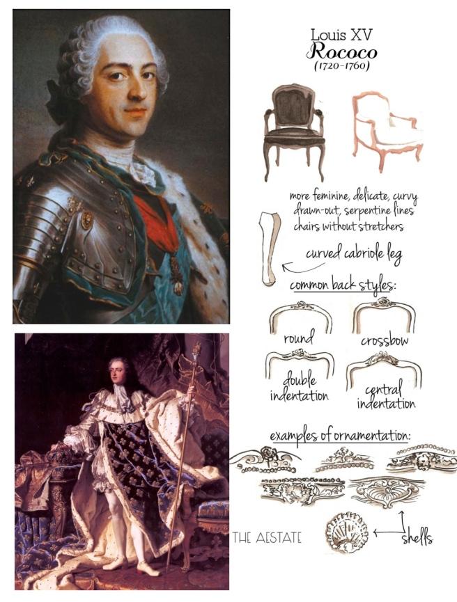 """Louis XV (1720-1760):  The Rococo """"Louis Chair"""""""