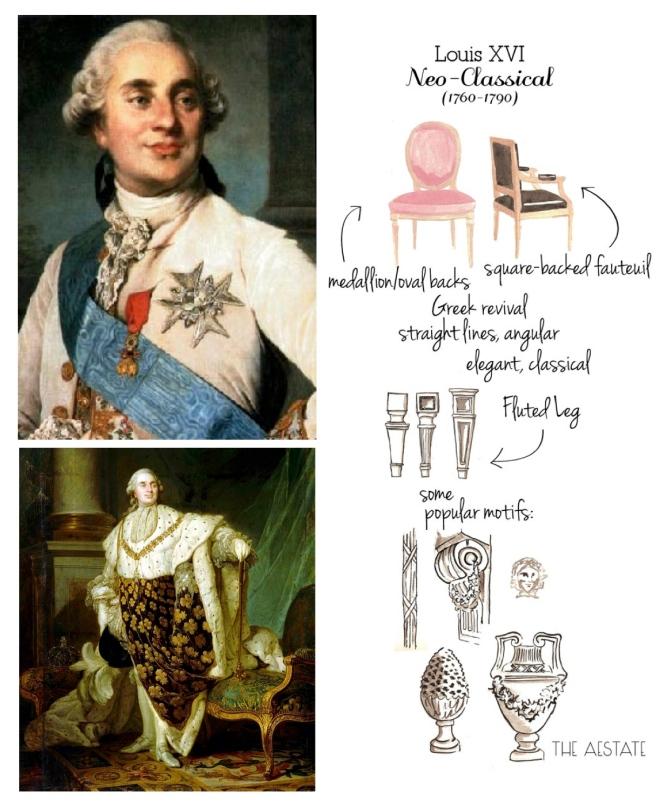 "Louis XIV (1769-1790):  The Neoclassical ""Louis"" Chair"